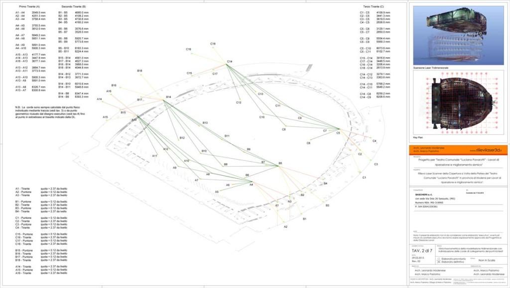 Teatro Pavarotti Modena - Rilievo con indicazione dei punti di ancoraggio della nuova struttura in progetto